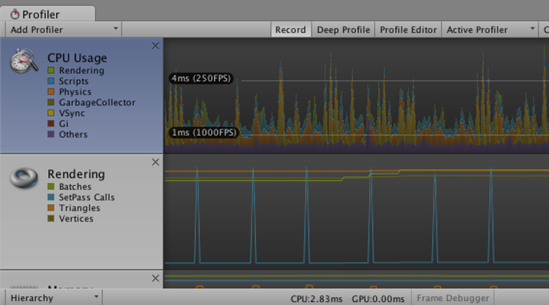 Resource allocation in Unity's profiler.